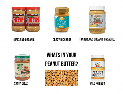 Whats in your peanut butter?