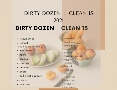 Dirty Dozen Clean 15 2021