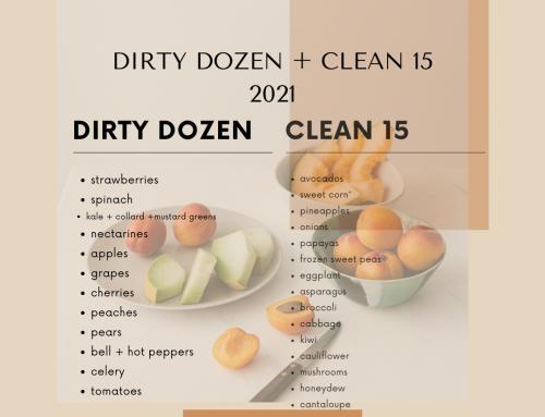 Dirty Dozen Clean 15 2021